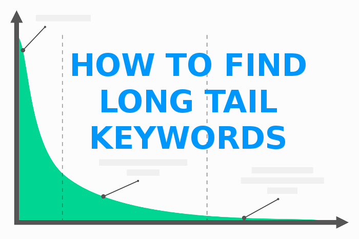 How to Find Long Tail Keywords ?