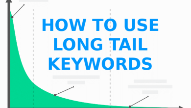 How to Use Long Tail Keywords ?